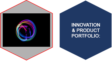 Pillars | INNOVATION & PRODUCT PORTFOLIO